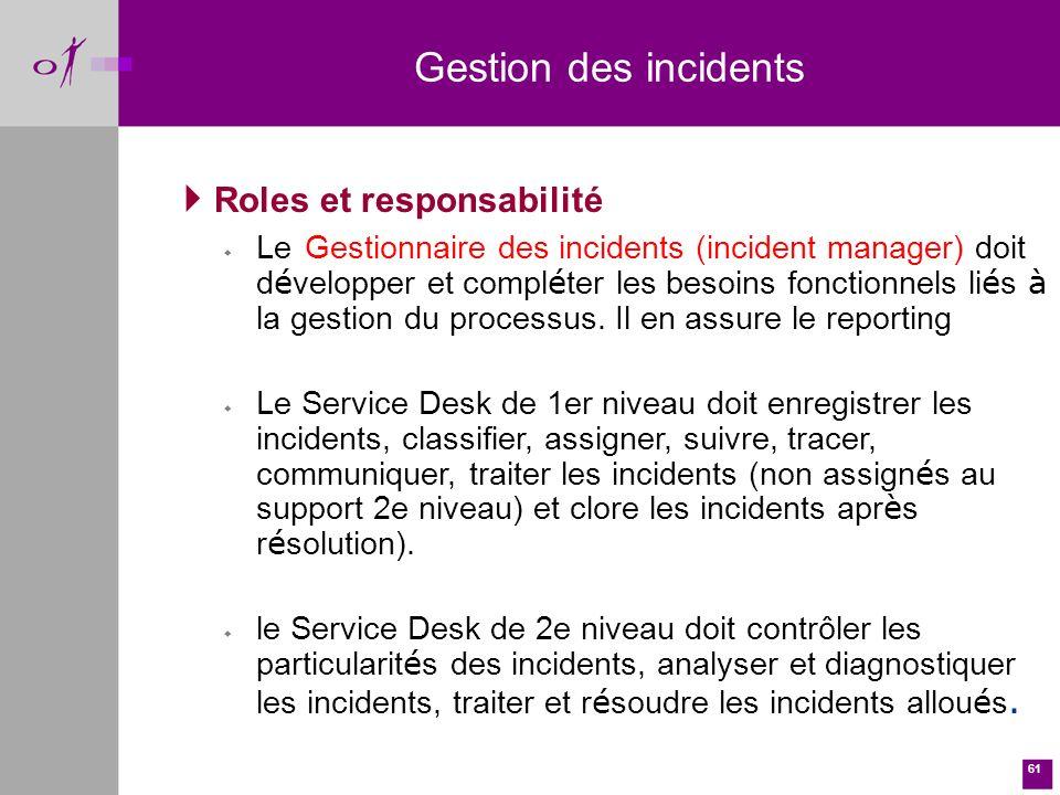 Gestion des incidents Roles et responsabilité