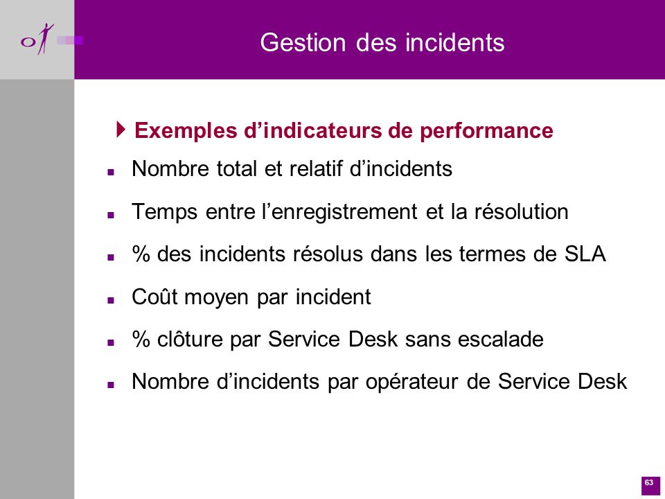 Gestion des incidents Exemples d'indicateurs de performance