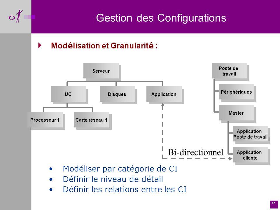 Gestion des Configurations