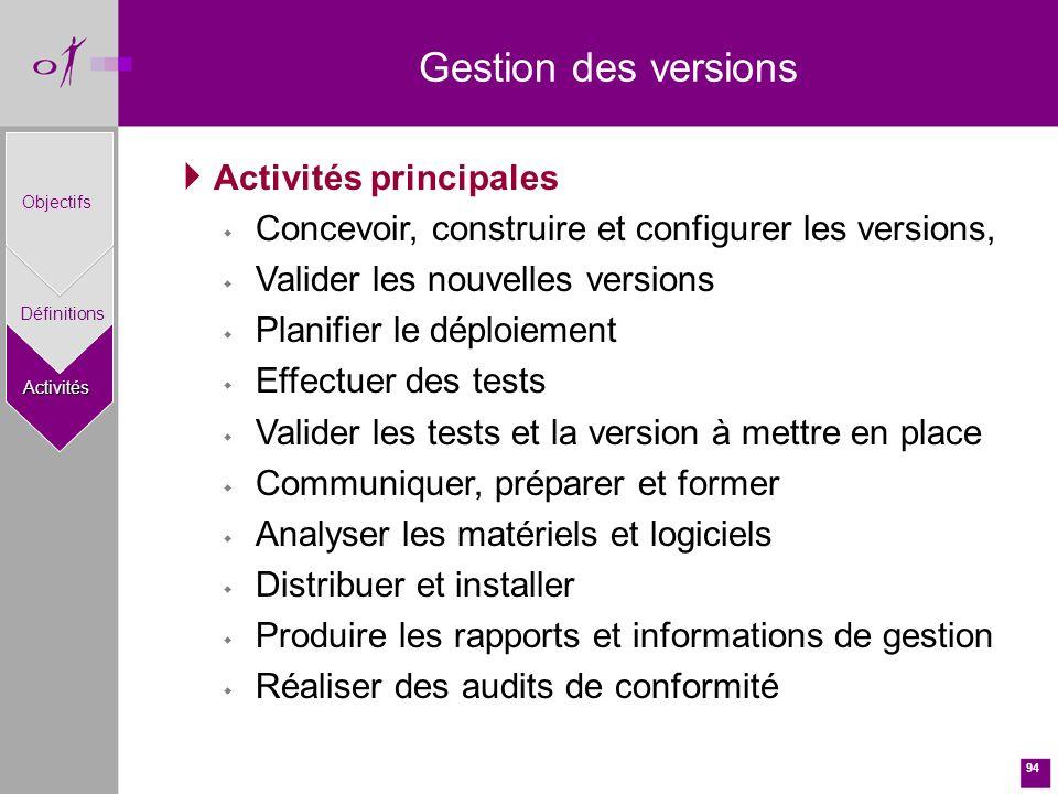 Gestion des versions Activités principales