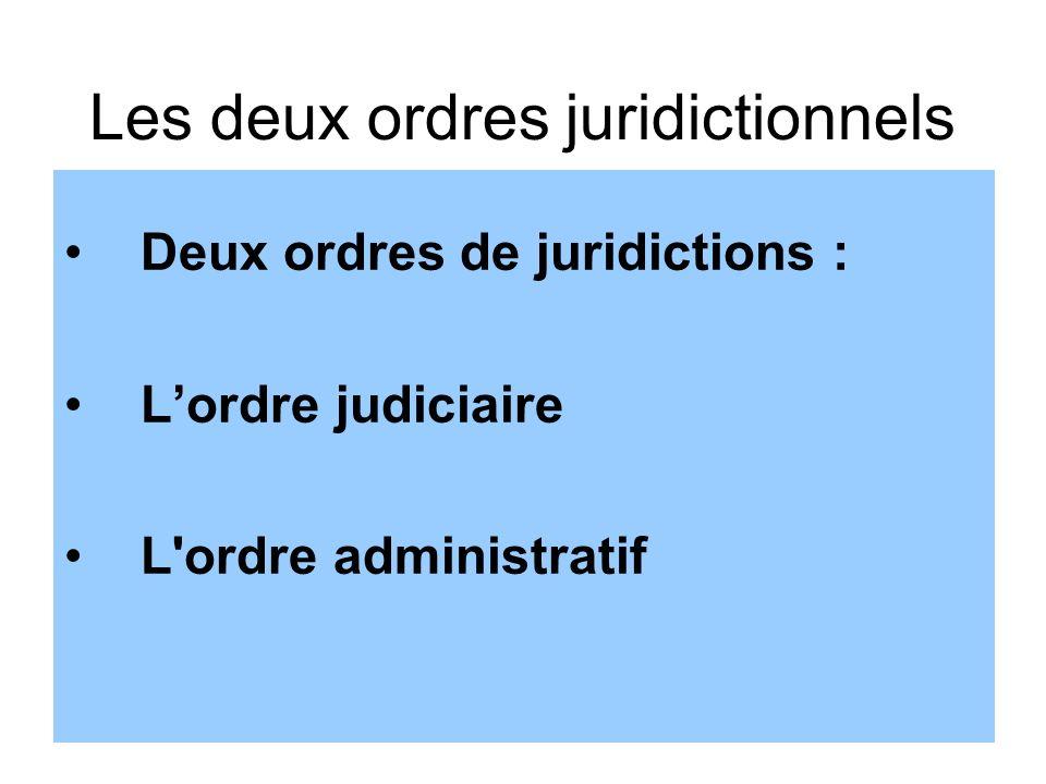 Les deux ordres juridictionnels