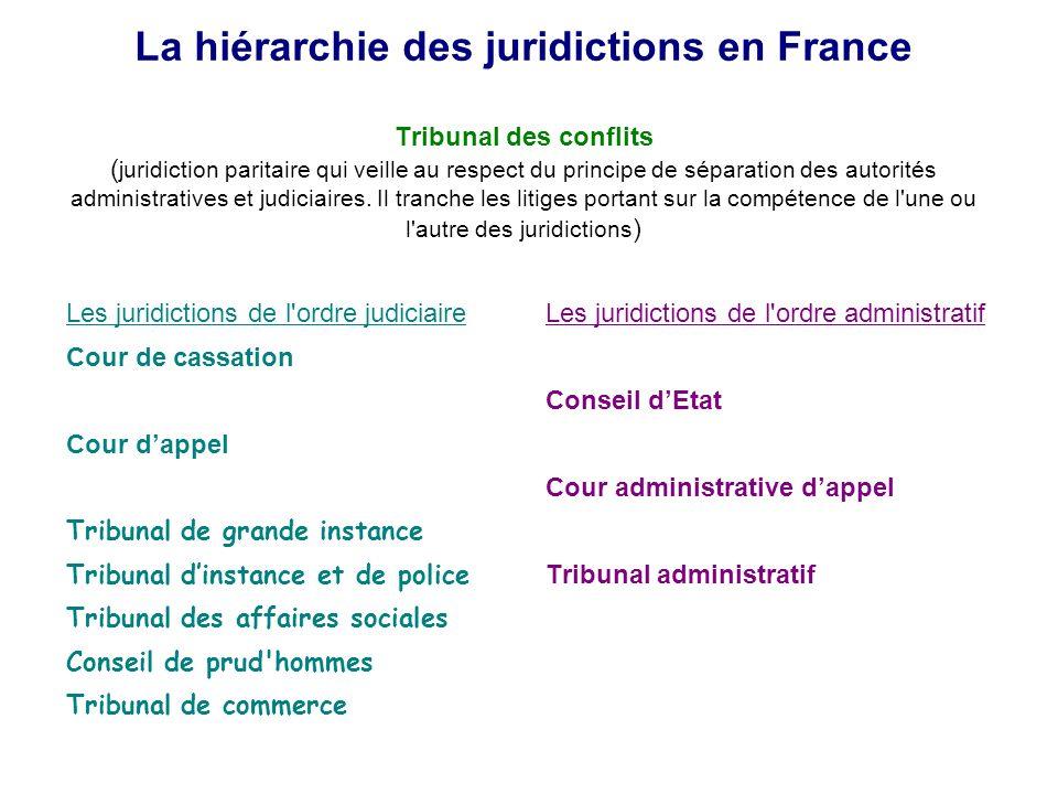 La hiérarchie des juridictions en France Tribunal des conflits (juridiction paritaire qui veille au respect du principe de séparation des autorités administratives et judiciaires. Il tranche les litiges portant sur la compétence de l une ou l autre des juridictions)