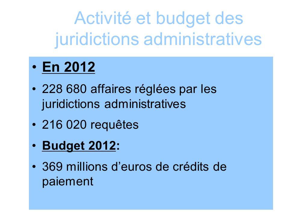 Activité et budget des juridictions administratives