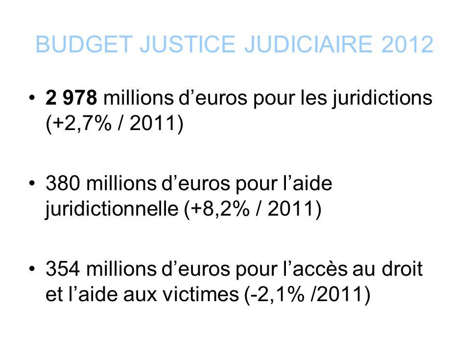 BUDGET JUSTICE JUDICIAIRE 2012