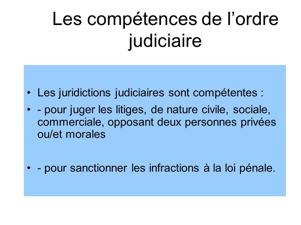 Les compétences de l'ordre judiciaire