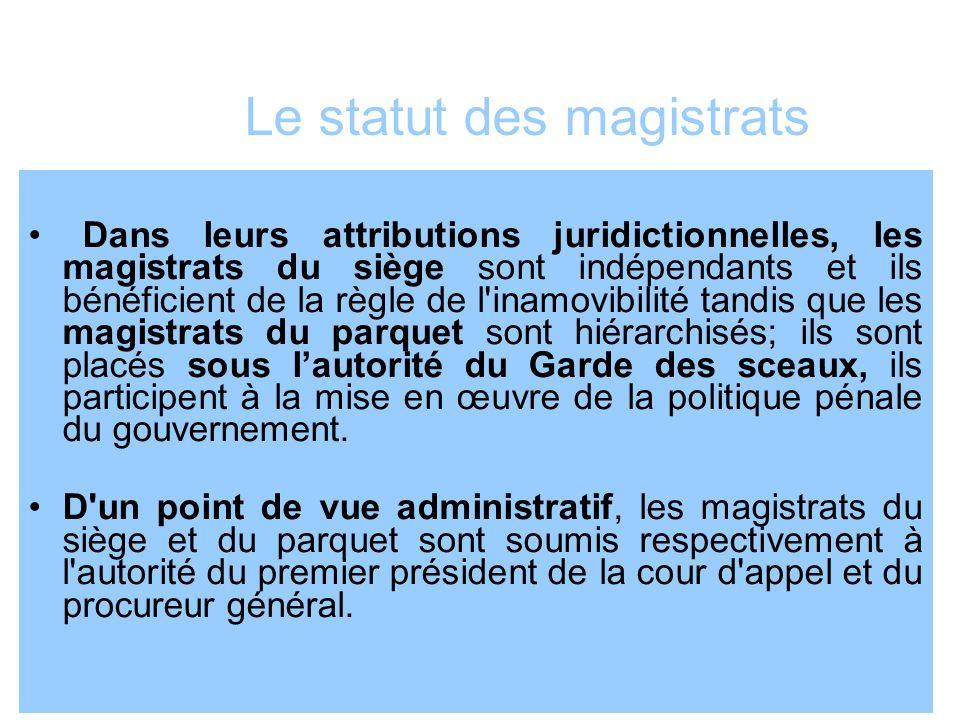 Le statut des magistrats