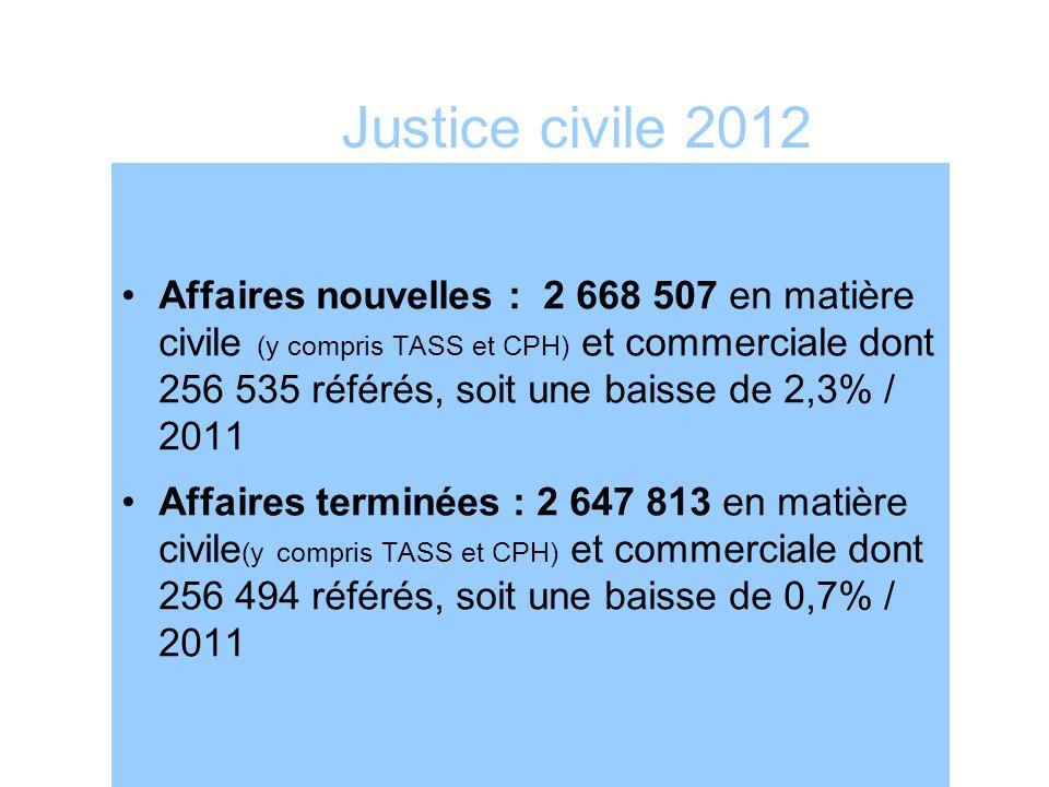Justice civile 2012