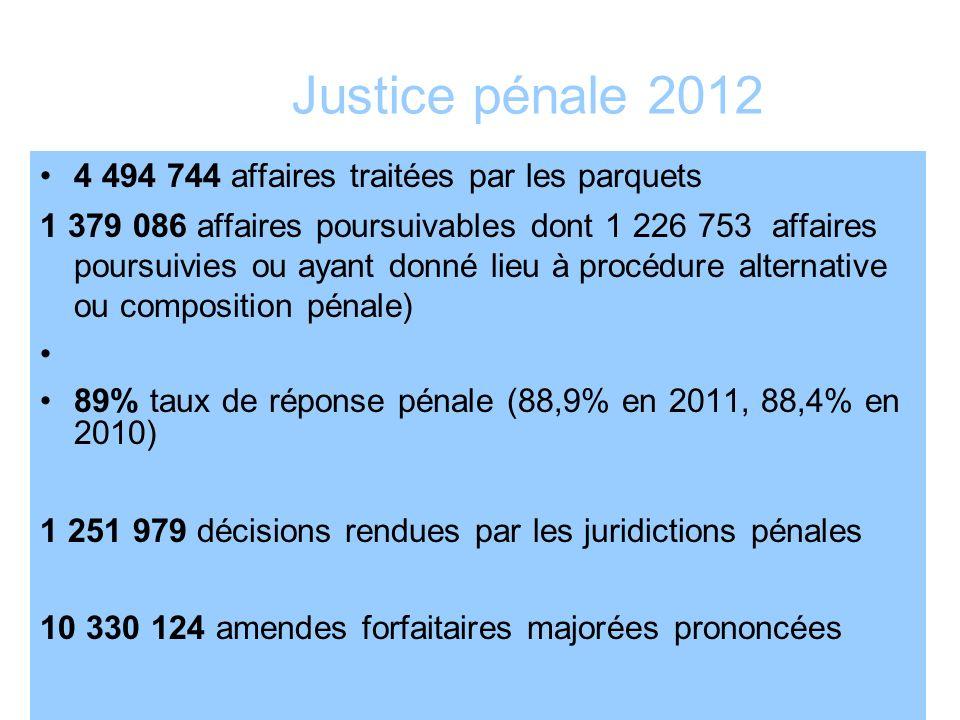 Justice pénale 2012 4 494 744 affaires traitées par les parquets