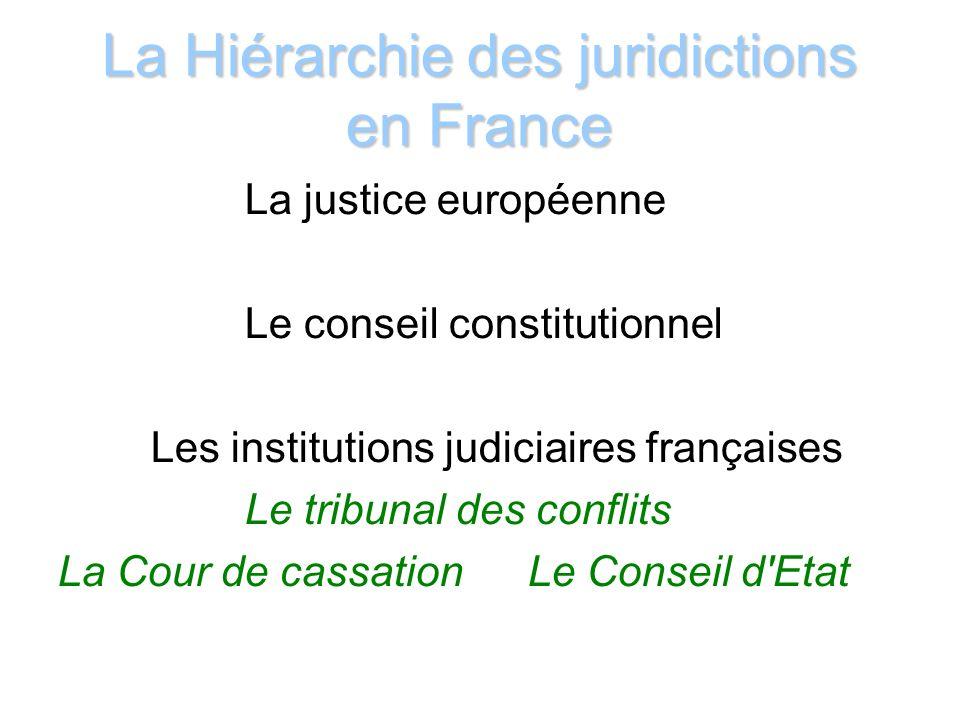 La Hiérarchie des juridictions en France
