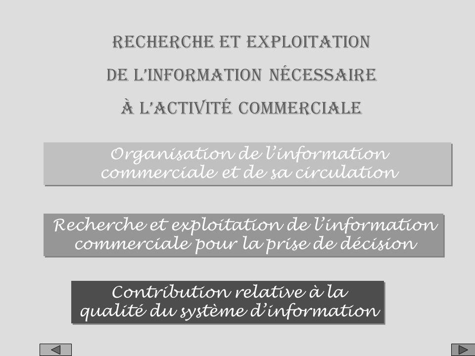 Recherche et exploitation De l'information nécessaire