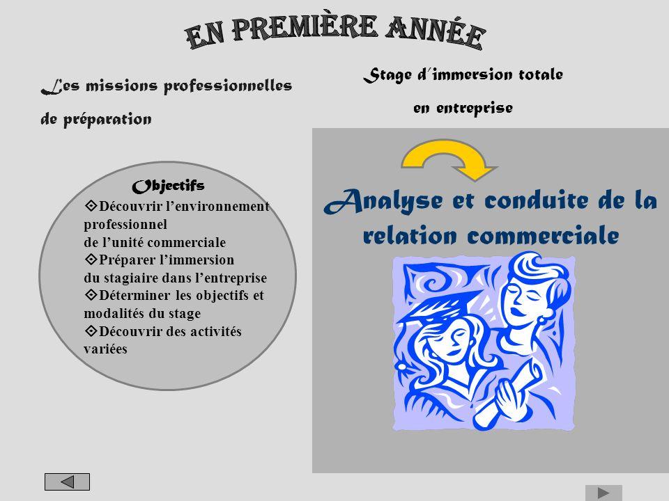 Analyse et conduite de la relation commerciale