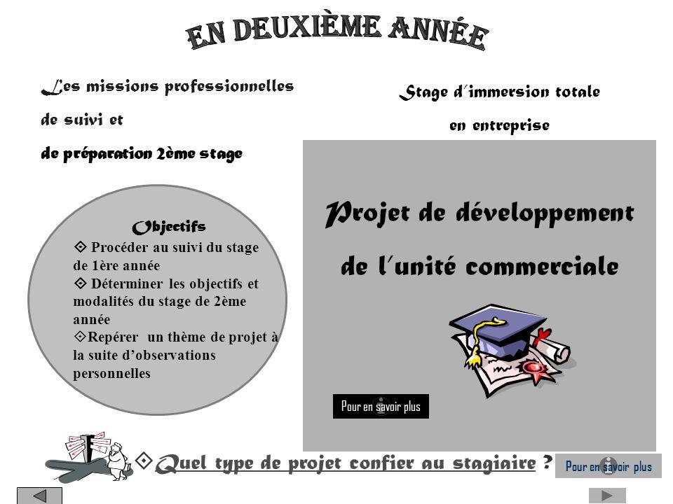 Projet de développement de l'unité commerciale