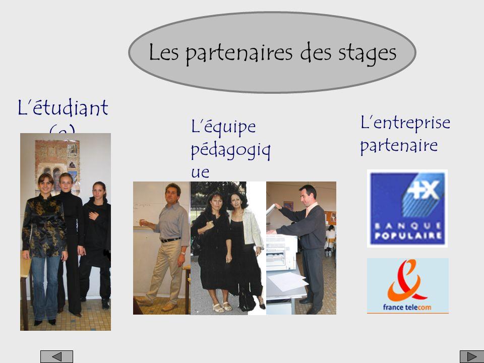 Les partenaires des stages