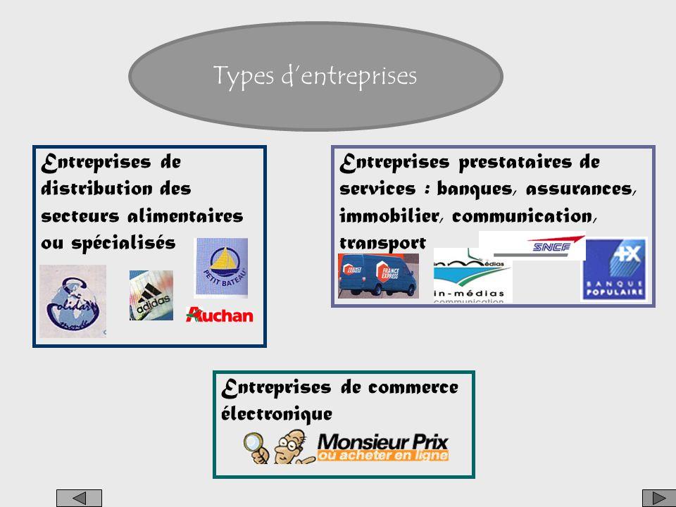 Types d'entreprises Entreprises de distribution des secteurs alimentaires ou spécialisés.