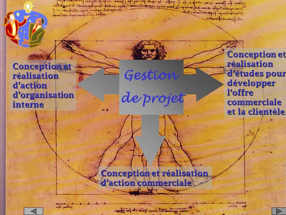 Conception et réalisation d'études pour développer l'offre commerciale et la clientèle.