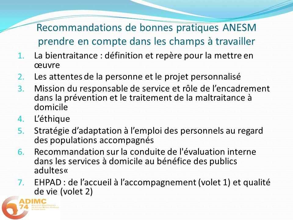 Recommandations de bonnes pratiques ANESM prendre en compte dans les champs à travailler