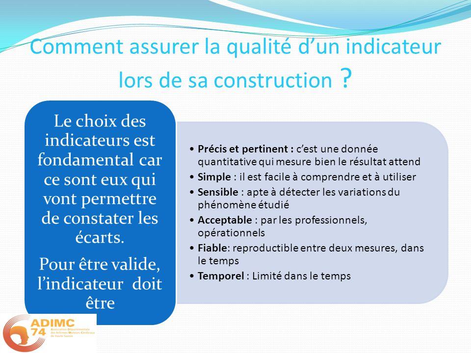Comment assurer la qualité d'un indicateur lors de sa construction