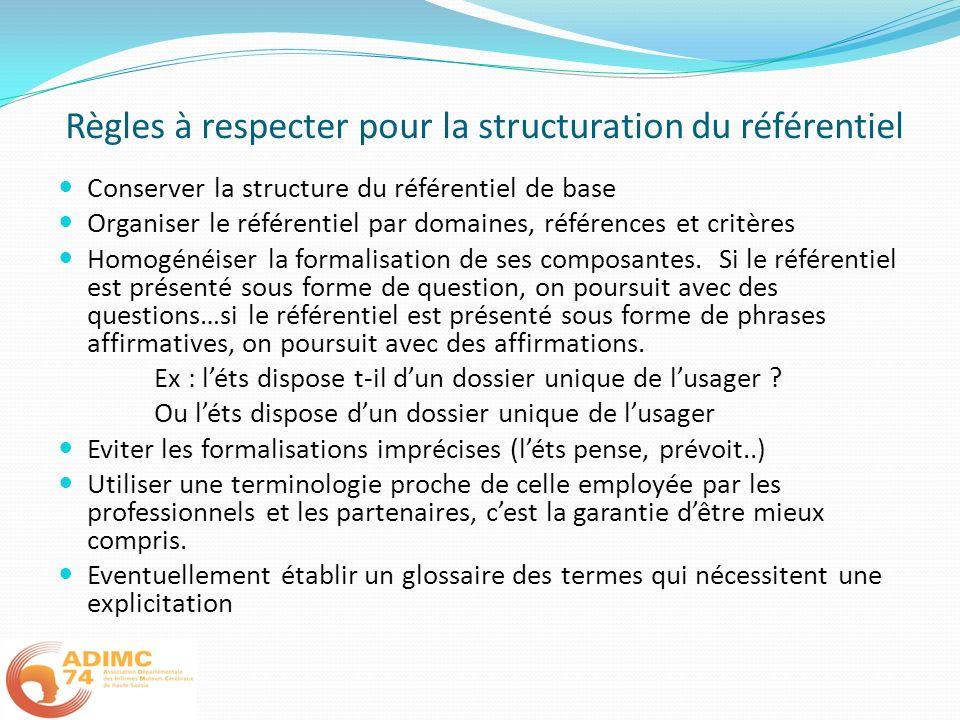 Règles à respecter pour la structuration du référentiel