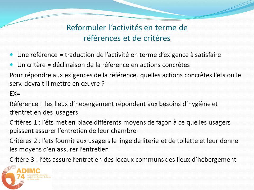 Reformuler l'activités en terme de références et de critères