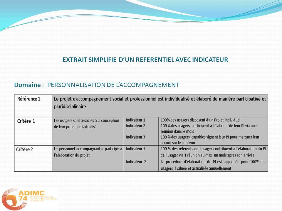 EXTRAIT SIMPLIFIE D'UN REFERENTIEL AVEC INDICATEUR Domaine : PERSONNALISATION DE L'ACCOMPAGNEMENT