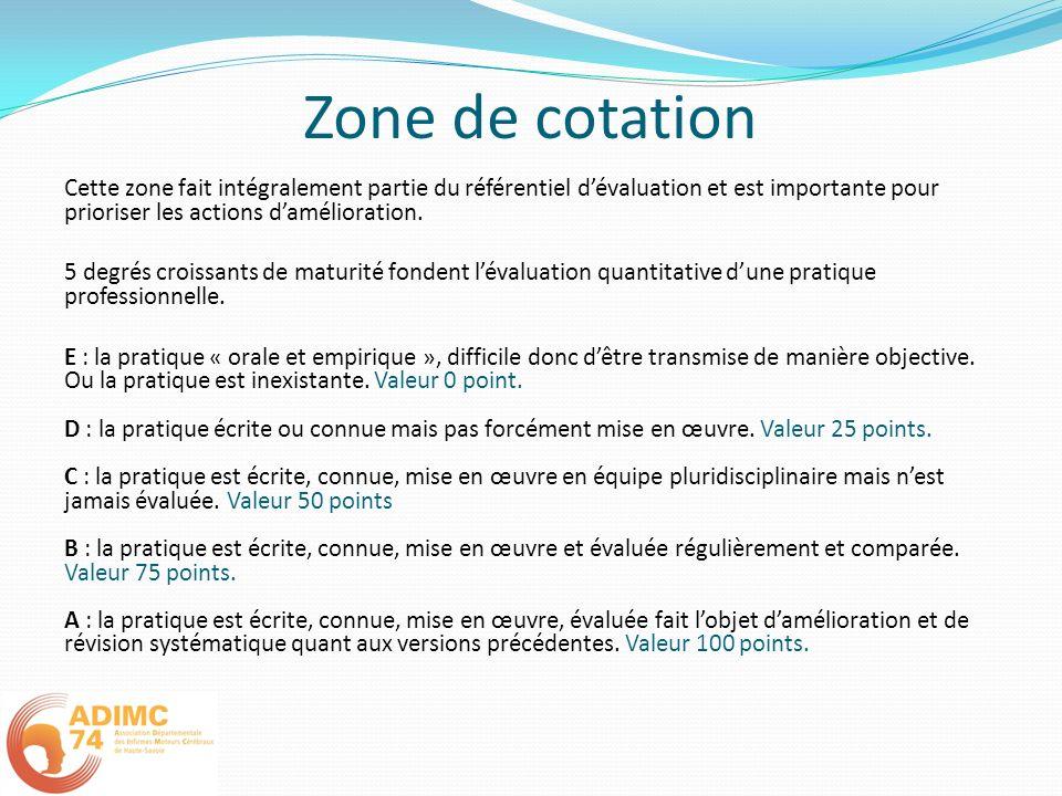 Zone de cotation