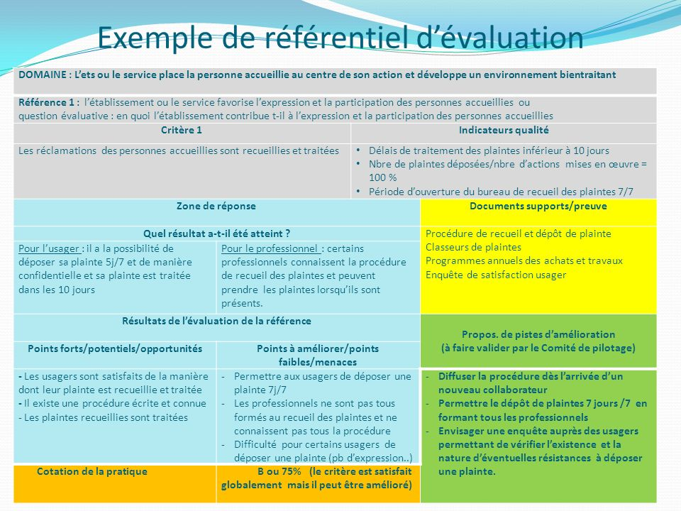 Le referentiel d evaluation interne ppt video online - Depot de plainte pour coup et blessure ...