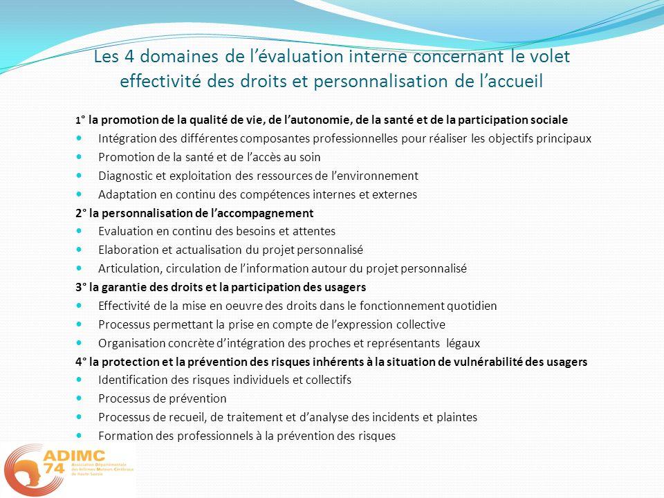 Les 4 domaines de l'évaluation interne concernant le volet effectivité des droits et personnalisation de l'accueil