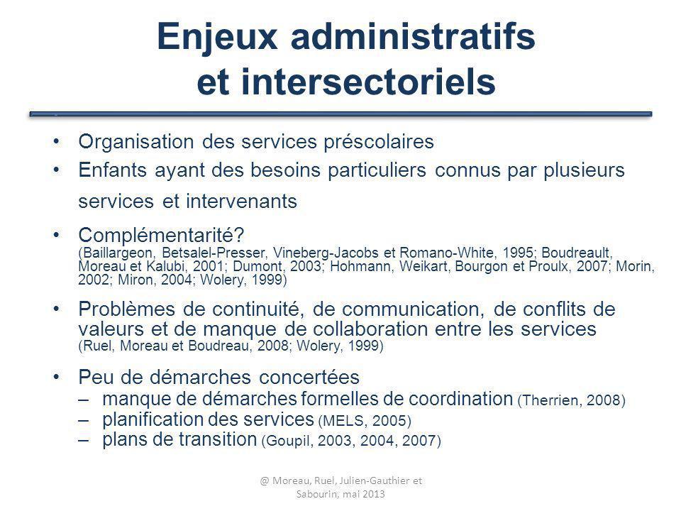 Enjeux administratifs et intersectoriels