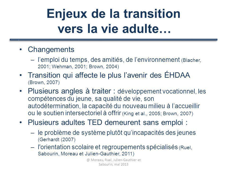 Enjeux de la transition vers la vie adulte…