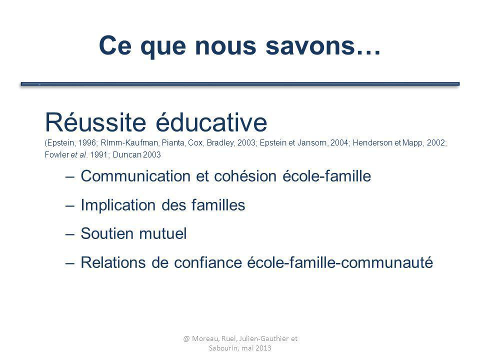 @ Moreau, Ruel, Julien-Gauthier et Sabourin, mai 2013