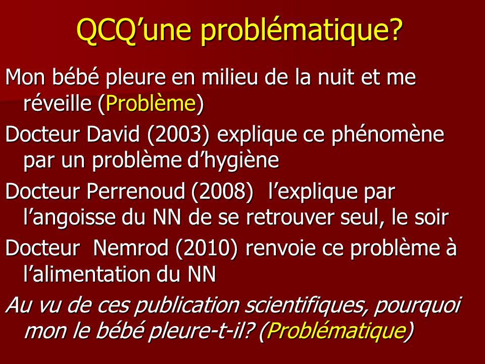QCQ'une problématique