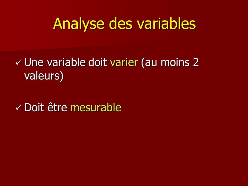 Analyse des variables Une variable doit varier (au moins 2 valeurs)