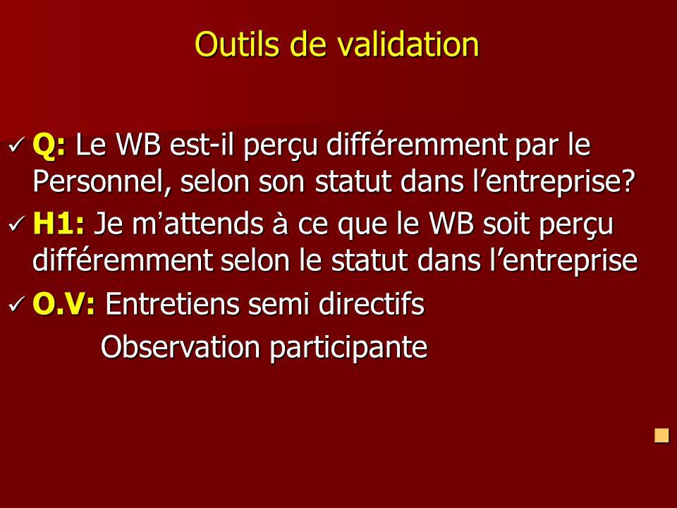 Outils de validation Q: Le WB est-il perçu différemment par le Personnel, selon son statut dans l'entreprise