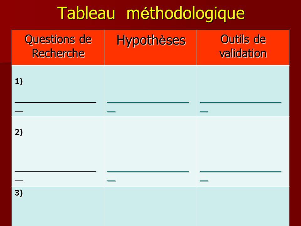 Tableau méthodologique