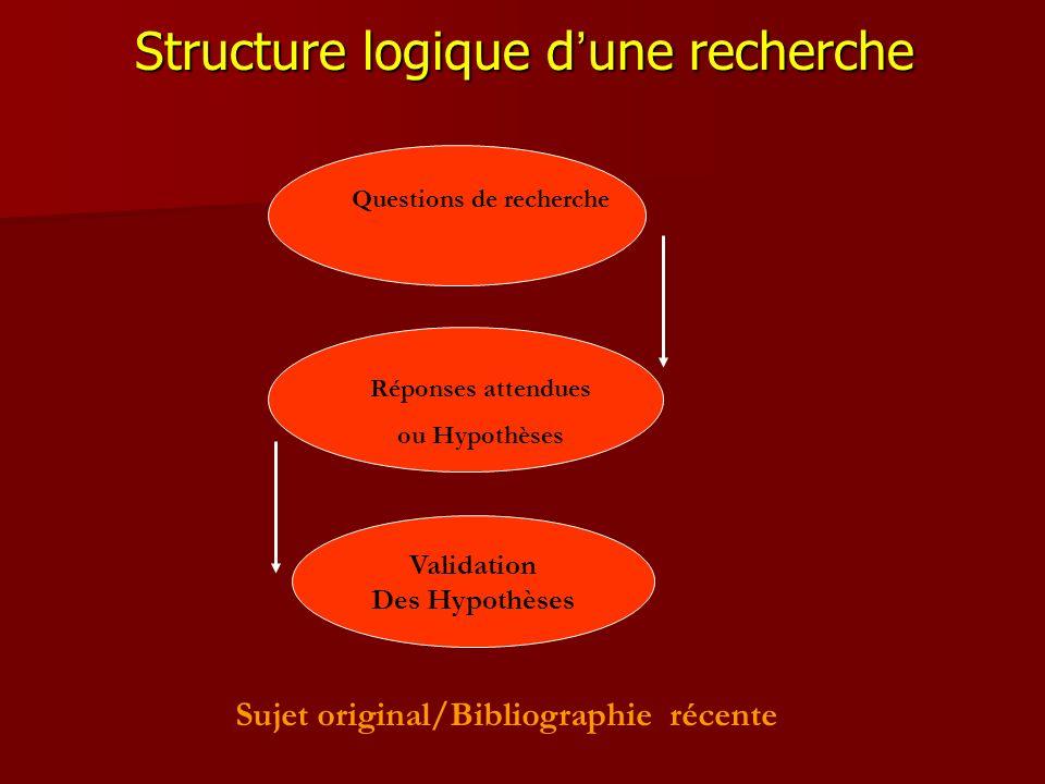Structure logique d'une recherche