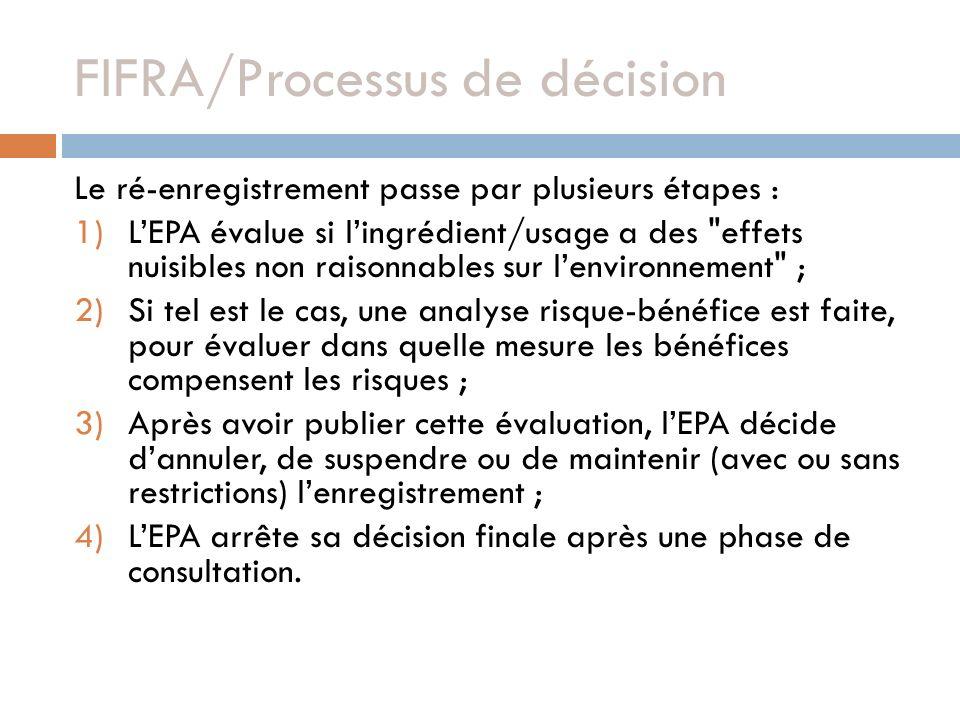 FIFRA/Processus de décision