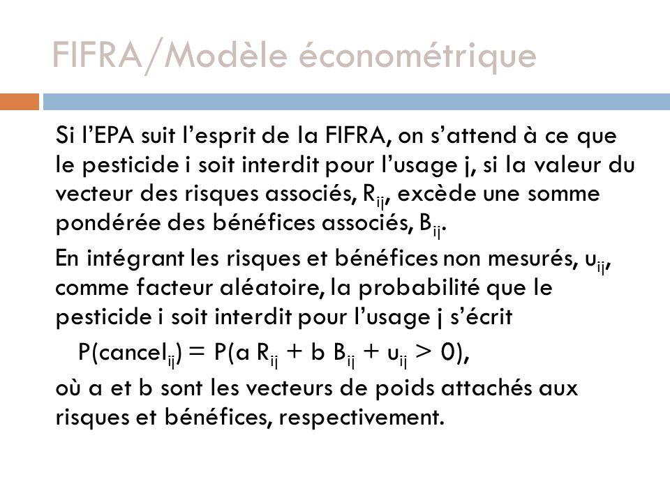 FIFRA/Modèle économétrique
