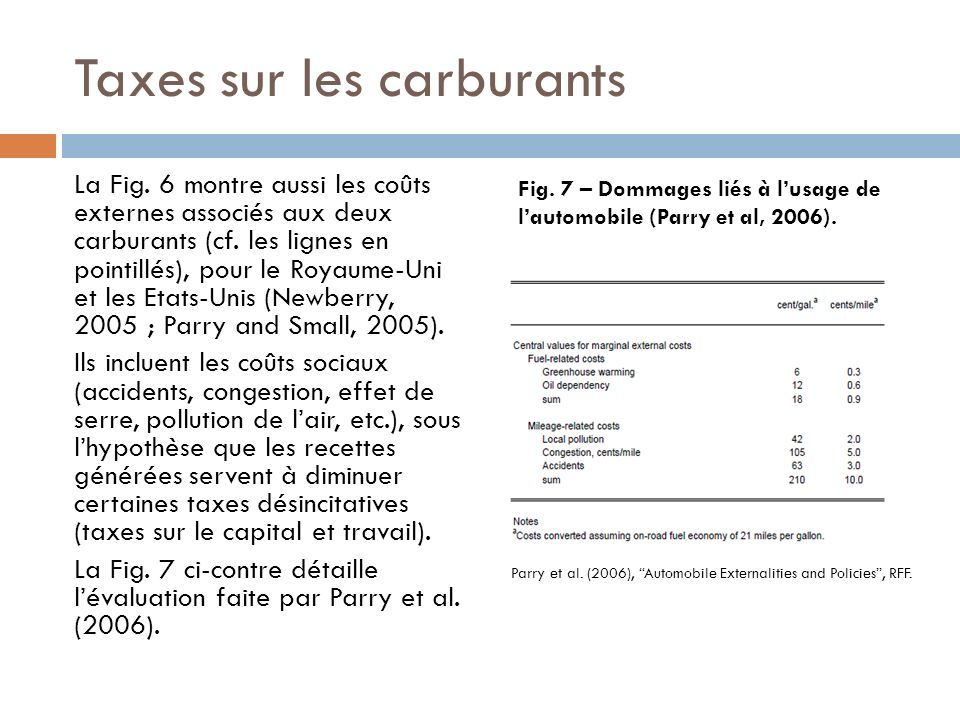 Taxes sur les carburants