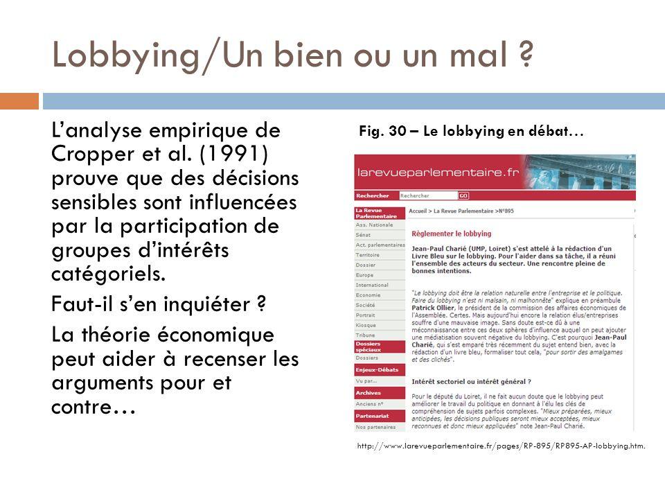 Lobbying/Un bien ou un mal
