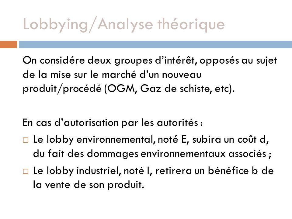 Lobbying/Analyse théorique
