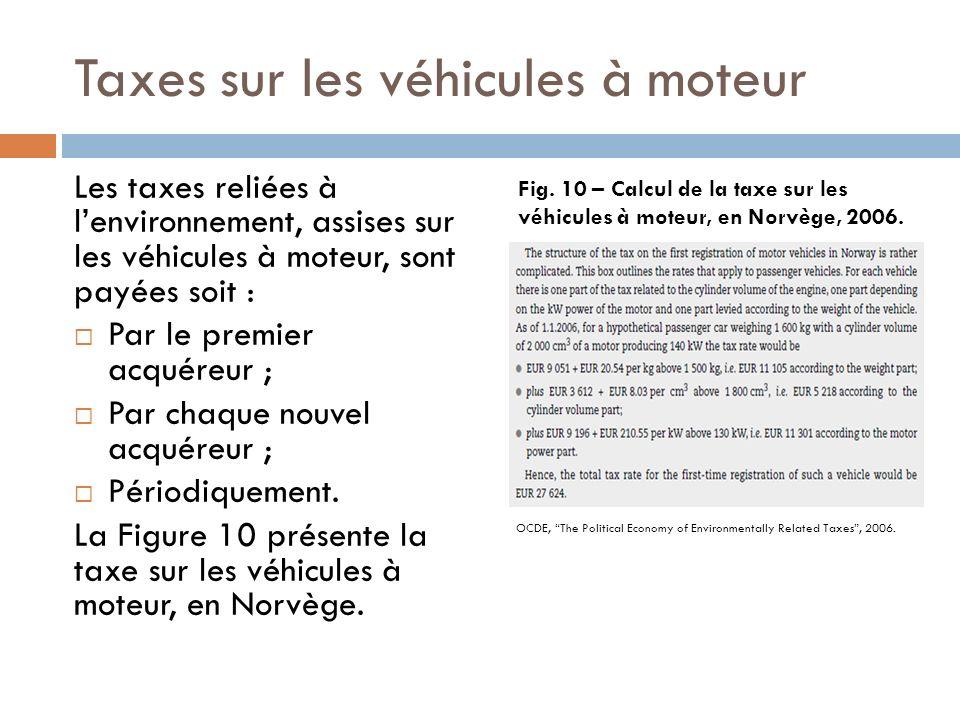 Taxes sur les véhicules à moteur