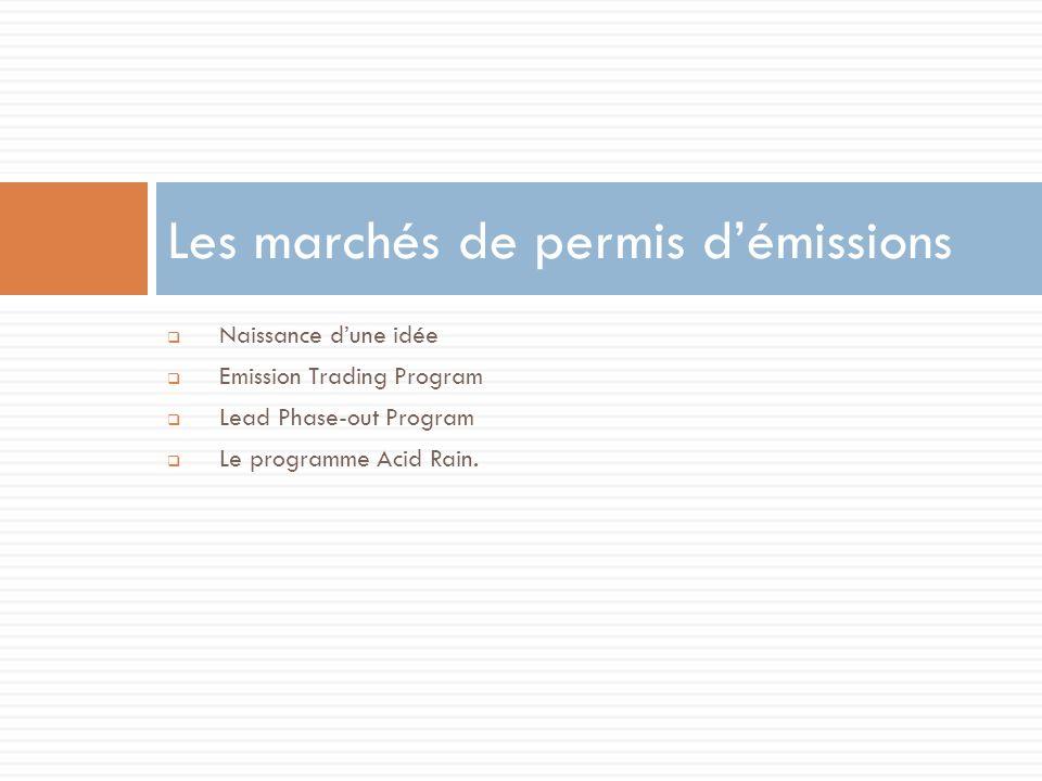 Les marchés de permis d'émissions