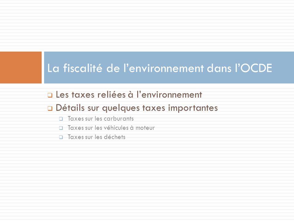 La fiscalité de l'environnement dans l'OCDE