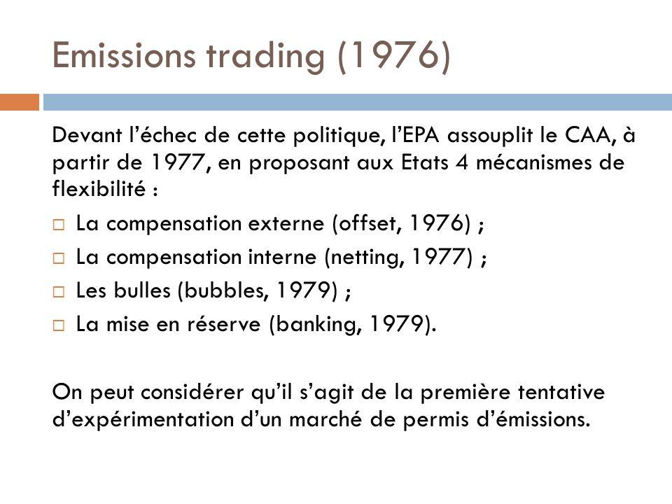 Emissions trading (1976)