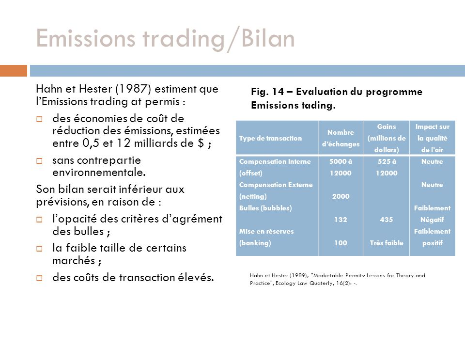 Emissions trading/Bilan