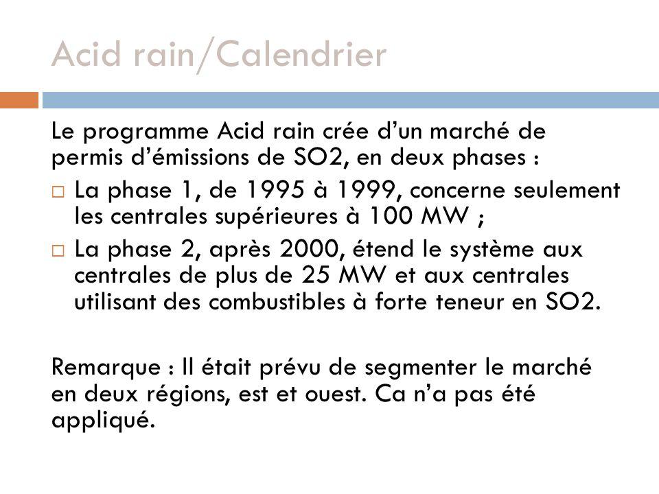 Acid rain/Calendrier Le programme Acid rain crée d'un marché de permis d'émissions de SO2, en deux phases :