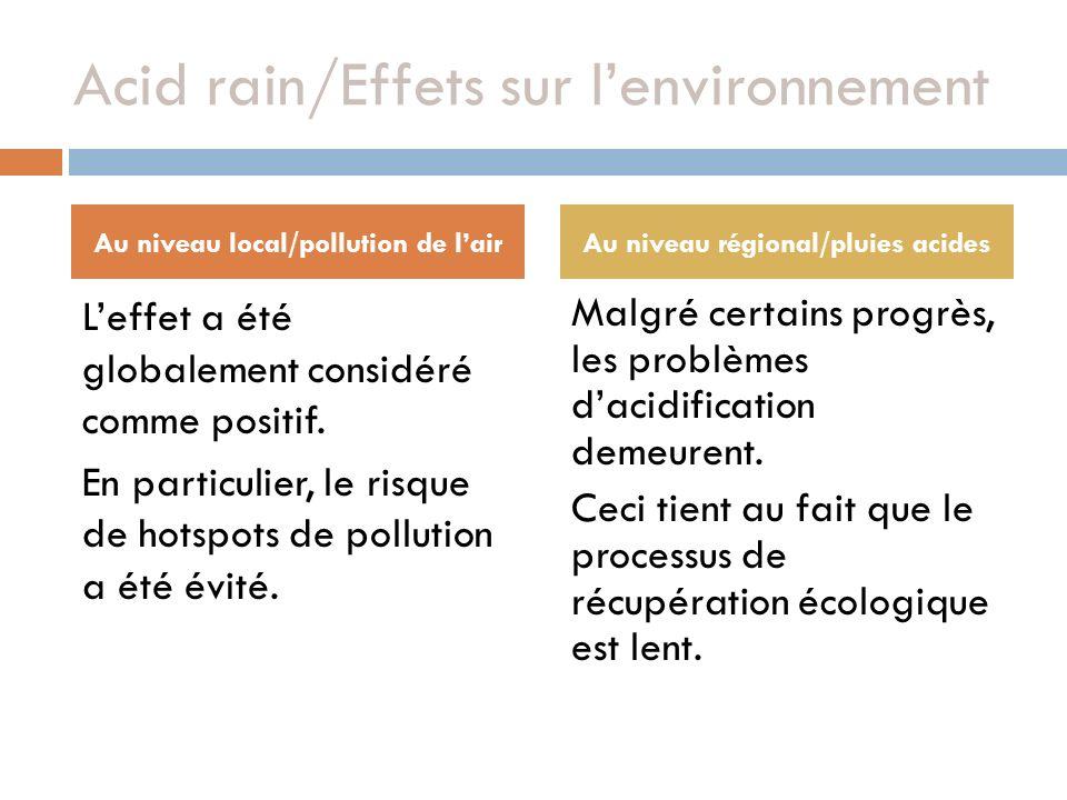 Acid rain/Effets sur l'environnement