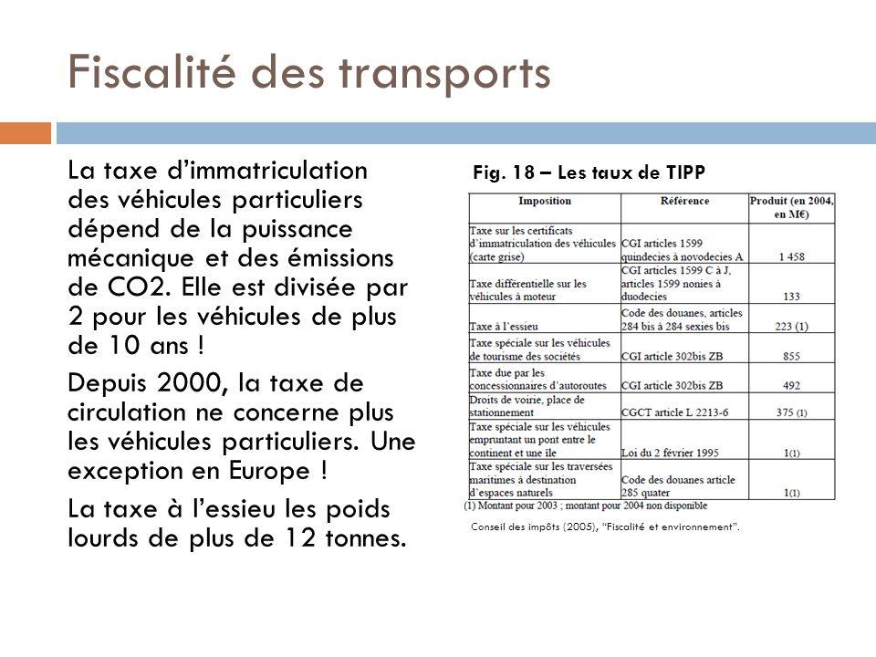 Fiscalité des transports