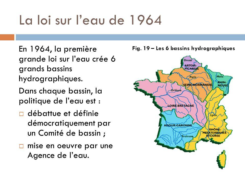 La loi sur l'eau de 1964 En 1964, la première grande loi sur l'eau crée 6 grands bassins hydrographiques.