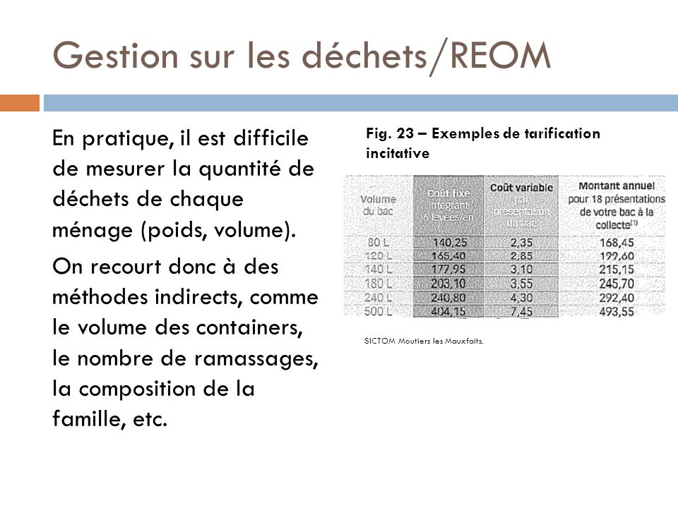 Gestion sur les déchets/REOM